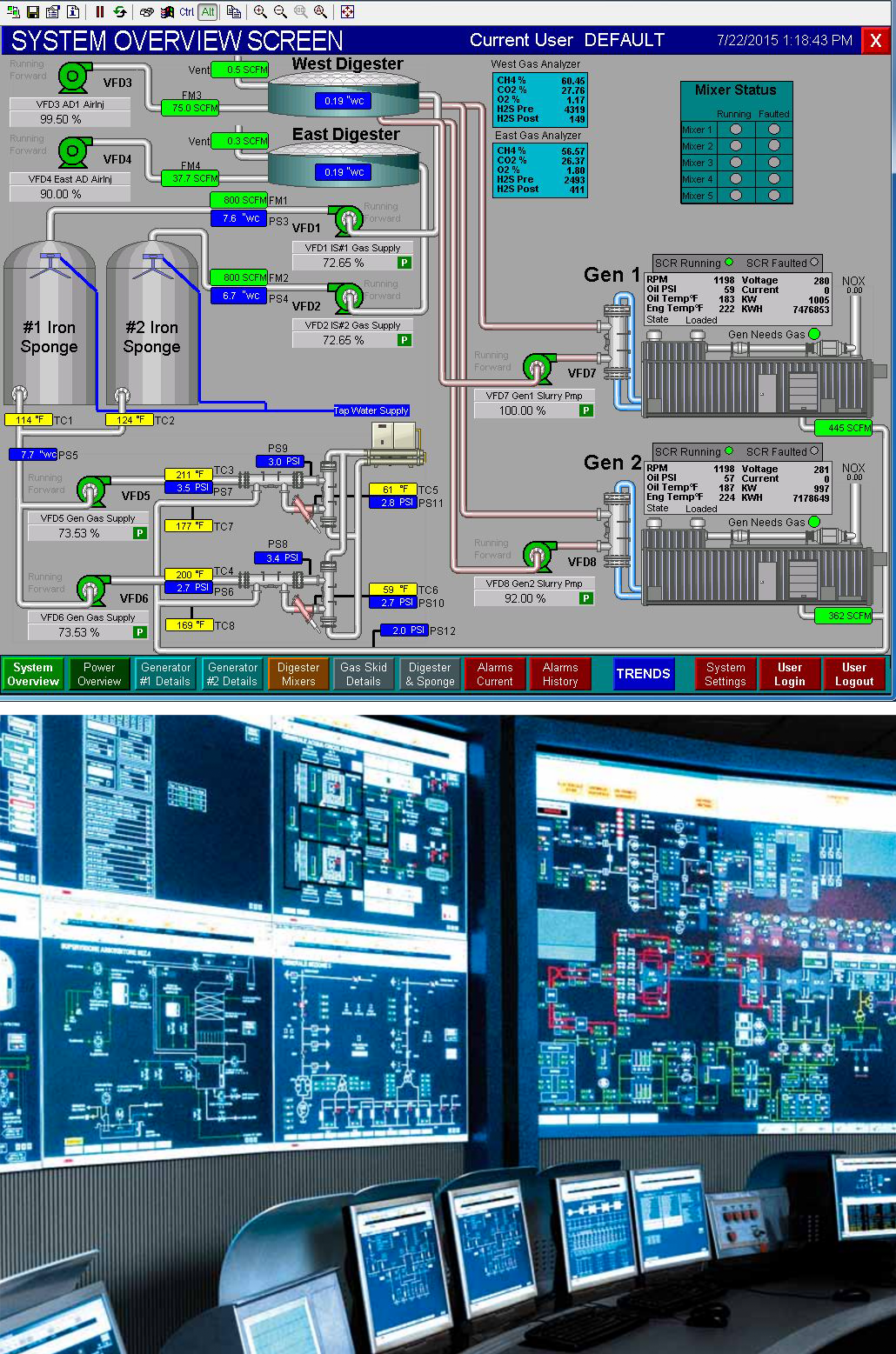 Data Acquisition & SCADA
